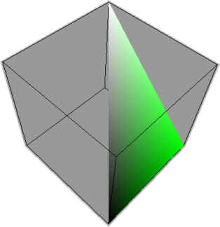 Green Hue in Cube
