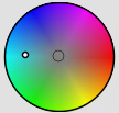 The gradient circle for adding a color tone