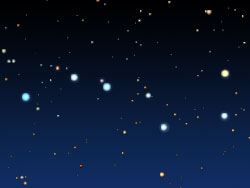 The Big Dipper Constellation