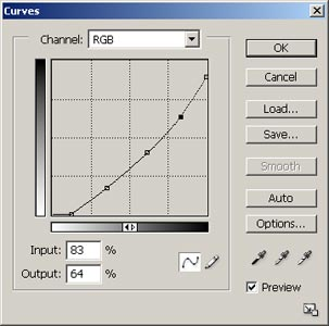 Curves dialogue box